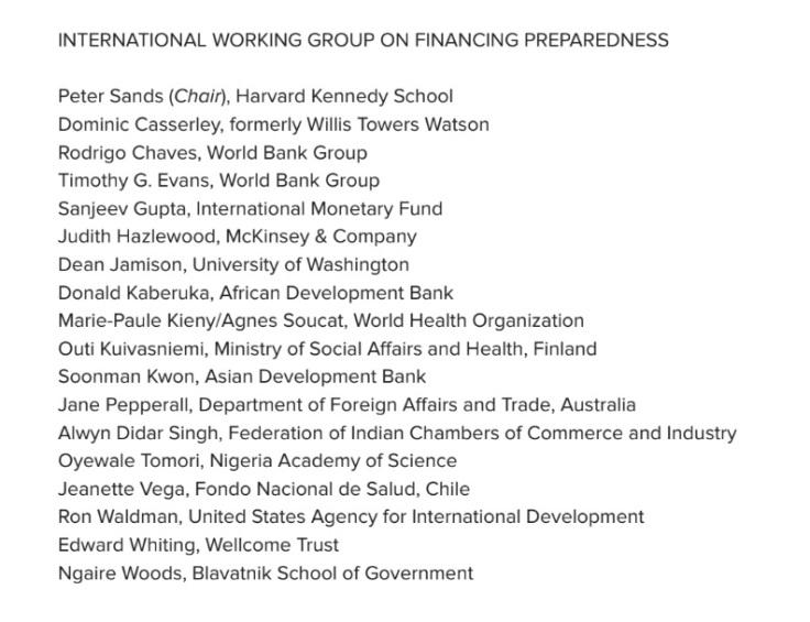 Miembros del IGW